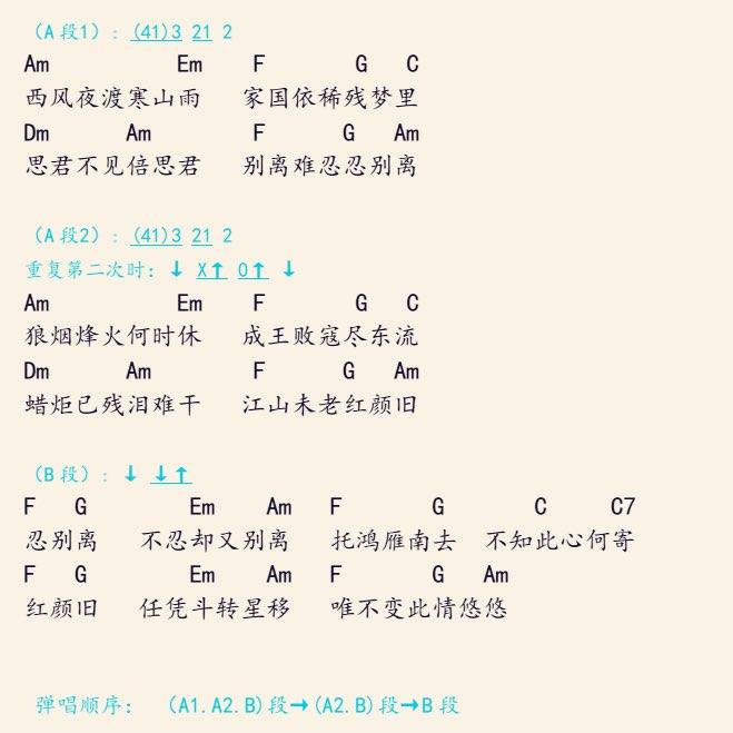 16-02-06 19:10     #我和我的木吉他# 小星星图片