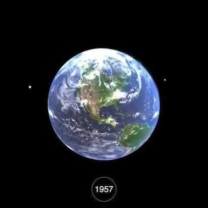 #1957—2015年太空垃圾的变化#人类在探索太空的过程中也在不断制造垃圾。但从未直观的感受到原来我们已经在太空中制造了这么多太空垃圾!