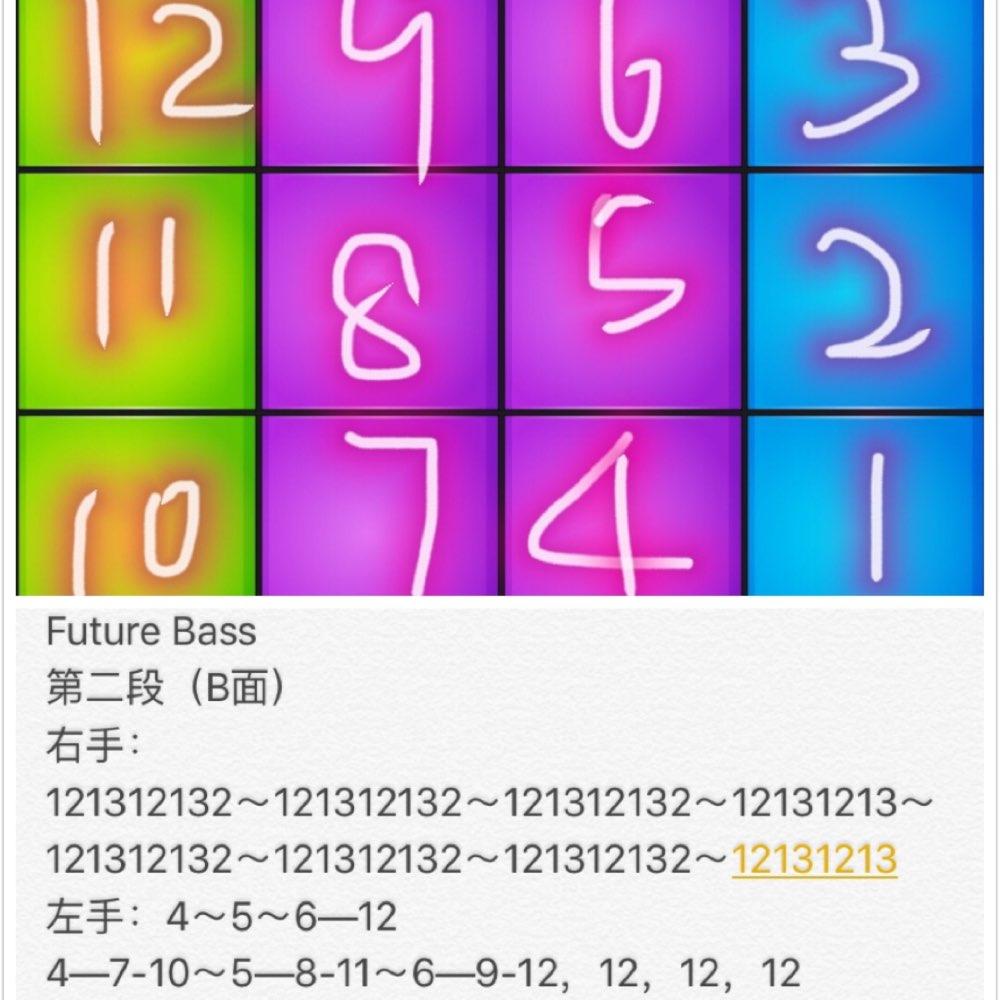 drumpads24数字谱子  ppap