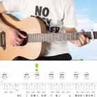 梁静茹《崇拜》#吉他弹唱#第二季【简单弹吉他.56】(索谱加微信:xianmu08) #音乐##吉他# @音乐频道官方账号 @美拍小助手 @美拍音乐速递