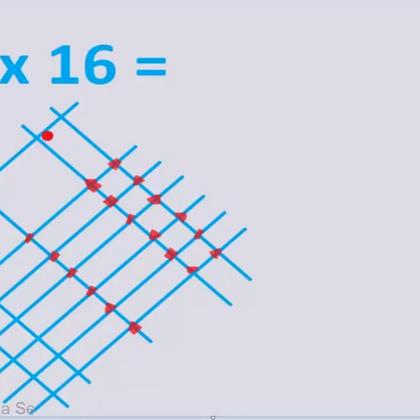 没有中国的九九乘法表,外国人是怎么算乘法的?😃😃😃