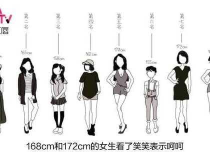 拯救小个子的穿搭技巧!150cm-158cm女生必看~让你看起来长高10cm,这几样小心机帮你瘦腿瘦腰线!#小红唇TV#