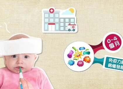 寶寶發燒怎麼辦?2分鐘完整了解~ 寶寶只要一發燒,爸爸媽媽一定心急如焚!手忙腳亂。 不同月齡的寶寶,發燒又有哪些該注意的地方不一樣?! #寶寶發燒# #新手爸媽# ►優活健康影音:http://bit.ly/2vJv3Ze ►優活健康網:http://bit.ly/1zZsYiO ►聯絡我們:service@uho.com.tw