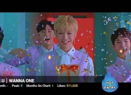 #音乐#《2018年新歌点赞量排行榜on YouTube (前15名)》🎵 这十五首歌里你最喜欢哪一首?cr.#舞蹈##韩流欧尼舞蹈#