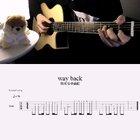 寒假學吉他了